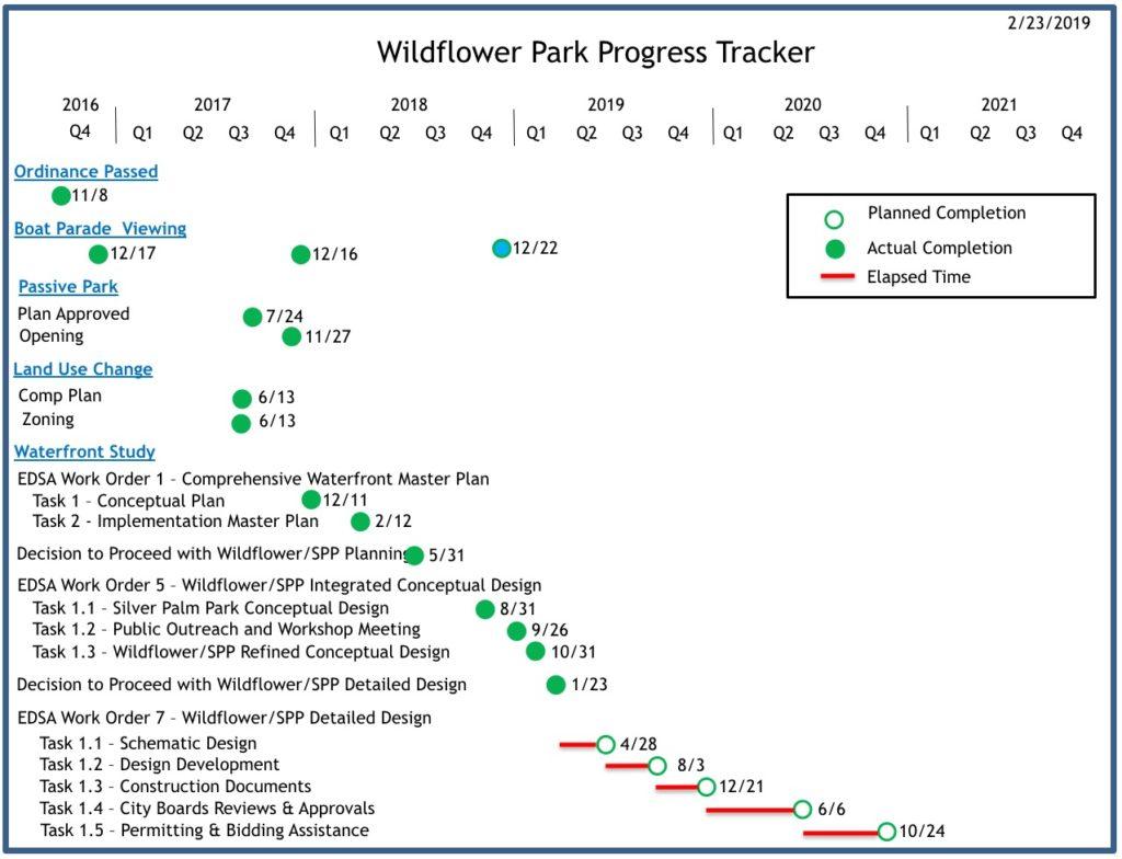Wildflower Tracker Feb 26 2019