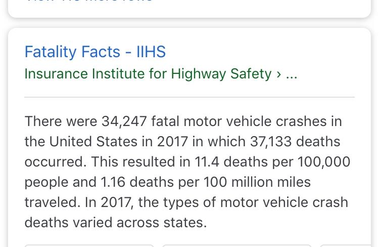 IIHS Fatality Facts